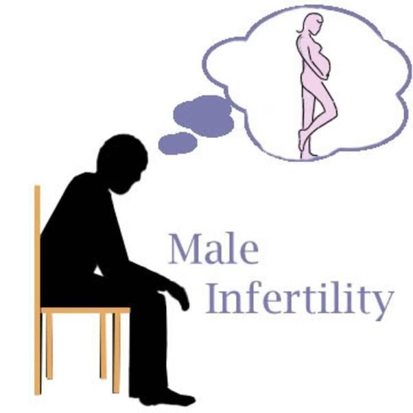 Male Infertility